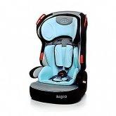 Autosedačka Basco 4 Baby 9 -36 kg aqua blue