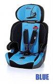 Autosedačka Rico sport 9 až 36 kg 4 baby blue
